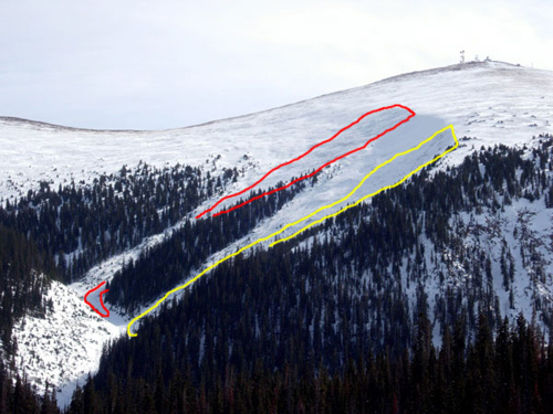 The Mines avalanche paths