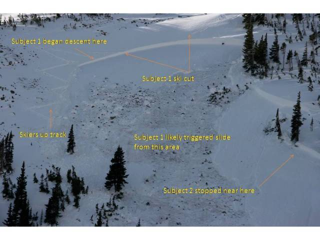 <b>Figure 11:</b> Dale Atkins photo. Text added by Scott Toepfer (<a href=javascript:void(0); onClick=win=window.open('http://avalanche.state.co.us/caic/media/full/acc_225_360.jpg','caic_media','resizable=1,height=820,width=840,scrollbars=yes');win.focus();return false;>see full sized image</a>)