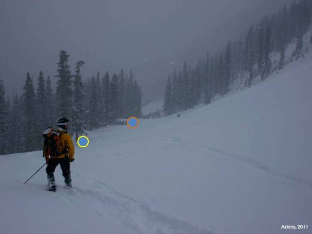 <b>Figure 6:</b> A photo looking across the High Trail Cliffs runout zone. The yellow circle mark's Rider 1's stopping point after the avalanche. The orange circle is near the location of Rider 2's burial (with a probe line working on the downhill side. Photo courtesy Dale Atkins, taken January 19. (<a href=javascript:void(0); onClick=win=window.open('https://avalanche.state.co.us/caic/media/full/acc_277_665.jpg','caic_media','resizable=1,height=820,width=840,scrollbars=yes');win.focus();return false;>see full sized image</a>)
