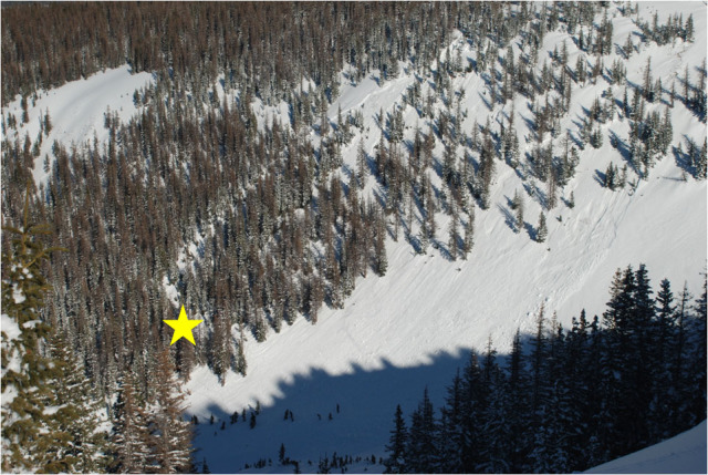 <b>Figure 2:</b> The fatal avalanche, from across the valley. Skier 2 was buried near the yellow star. (<a href=javascript:void(0); onClick=win=window.open('https://avalanche.state.co.us/caic/media/full/acc_444_2827.jpg','caic_media','resizable=1,height=820,width=840,scrollbars=yes');win.focus();return false;>see full sized image</a>)