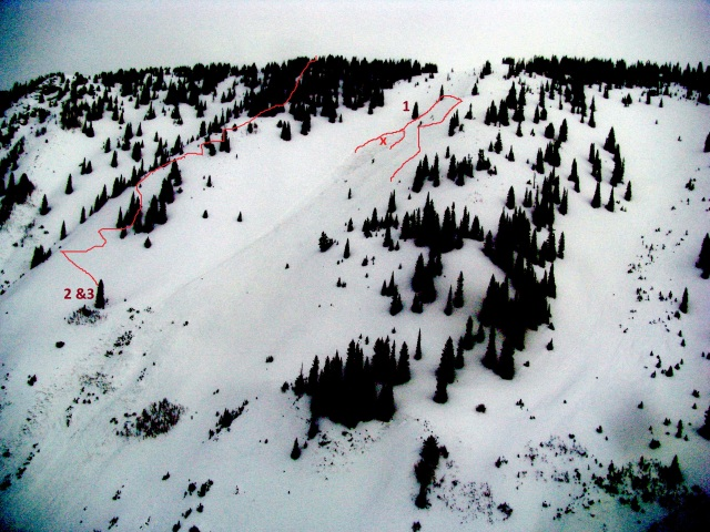 <b>Figure 6:</b> View of the terrain from across the valley. Rider 1 was spotting from large tree above persistent slab. Riders 2 and 3 had already skied and were off to the side on a bench in the terrain. Victim was swept up in the flowing avalanche near the X. Uphill skin track they had planned to use is marked above the location of riders 2 and 3. (<a href=javascript:void(0); onClick=win=window.open('https://avalanche.state.co.us/caic/media/full/acc_480_3741.jpg','caic_media','resizable=1,height=820,width=840,scrollbars=yes');win.focus();return false;>see full sized image</a>)