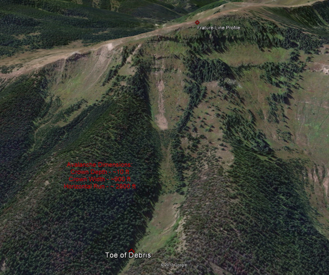 <b>Figure 15:</b> A Google Earth image of the avalanche path. (<a href=javascript:void(0); onClick=win=window.open('https://avalanche.state.co.us/caic/media/full/acc_518_6410.png','caic_media','resizable=1,height=820,width=840,scrollbars=yes');win.focus();return false;>see full sized image</a>)