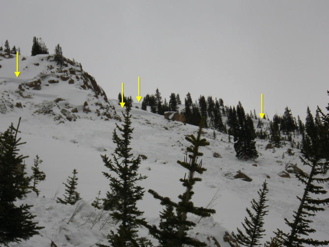 <b>Figure 8:</b> Looking to the southwest across several  portions of the crown face, highlighted with yellow arrows. (<a href=javascript:void(0); onClick=win=window.open('http://avalanche.state.co.us/caic/media/full/acc_526_7253.jpg','caic_media','resizable=1,height=820,width=840,scrollbars=yes');win.focus();return false;>see full sized image</a>)