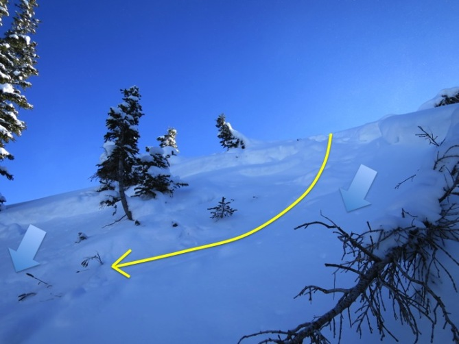 <b>Figure 7:</b> Looking at the crown of the avalanche. The yellow arrow indicates the general path of Skier 1. The two arrows indicate where Skier 1 made two hard turns. The avalanche broke on the second (left) arrow turn. (<a href=javascript:void(0); onClick=win=window.open('https://avalanche.state.co.us/caic/media/full/acc_554_8474.jpg','caic_media','resizable=1,height=820,width=840,scrollbars=yes');win.focus();return false;>see full sized image</a>)