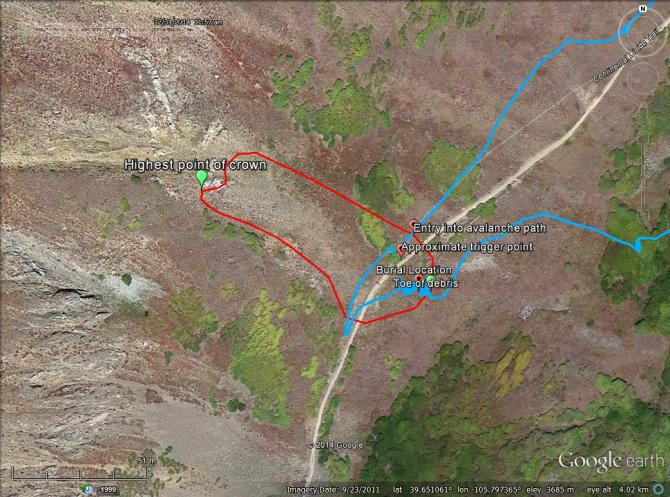 <b>Figure 4:</b> Google Earth image. The approximate outline of the avalanche is in red. CAIC investigators measured the crown and toe locations (green). Investigators measured the intersection of the party's track and the avalanche, approximated the trigger point, and measured Climber 2's burial location (red). Climber 1 provided a GPS track (light blue) from the ascent, search, and retreat. (<a href=javascript:void(0); onClick=win=window.open('http://avalanche.state.co.us/caic/media/full/acc_555_8670.jpg','caic_media','resizable=1,height=820,width=840,scrollbars=yes');win.focus();return false;>see full sized image</a>)