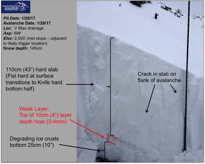 <b>Figure 9:</b> Cracks in slab on flanks of avalanche (<a href=javascript:void(0); onClick=win=window.open('http://avalanche.state.co.us/caic/media/full/acc_629_16598.png','caic_media','resizable=1,height=820,width=840,scrollbars=yes');win.focus();return false;>see full sized image</a>)