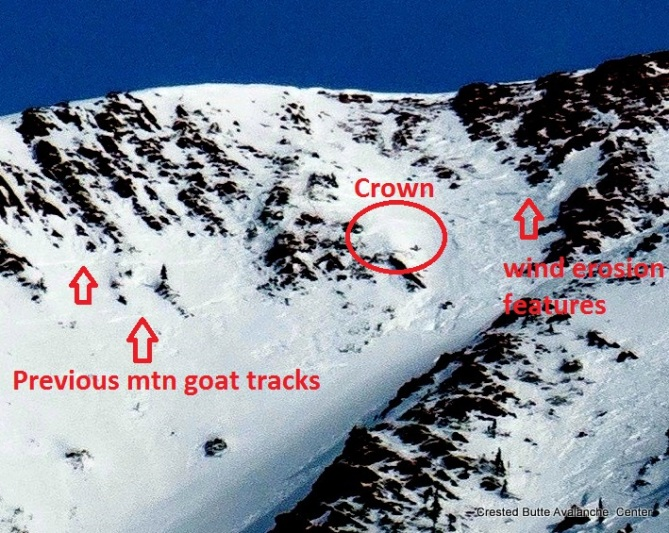 <b>Figure 3:</b> Looking at the west-facing slope that avalanched. The red circle shows where the avalanche released. (<a href=javascript:void(0); onClick=win=window.open('http://avalanche.state.co.us/caic/media/full/acc_632_15802.jpg','caic_media','resizable=1,height=820,width=840,scrollbars=yes');win.focus();return false;>see full sized image</a>)