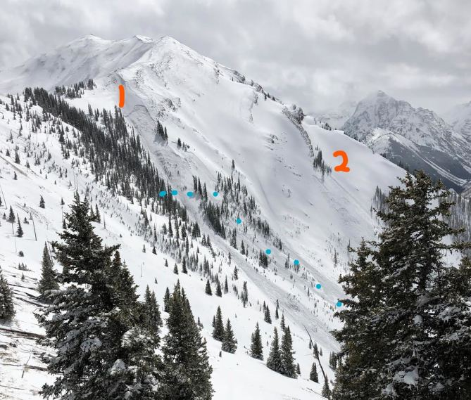 <b>Figure 1:</b> Upper Maroon Bowl on April 8. Several avalanches near the orange 1 were triggered by Aspen Highlands Ski Patrol on the morning of April 8. The skiers descended along the blue dots, and began ascending the slopes far below the orange 2. The avalanche labeled with the orange 2 is the site of the fatal accident. (<a href=javascript:void(0); onClick=win=window.open('http://avalanche.state.co.us/caic/media/full/acc_665_20351.jpg','caic_media','resizable=1,height=820,width=840,scrollbars=yes');win.focus();return false;>see full sized image</a>)