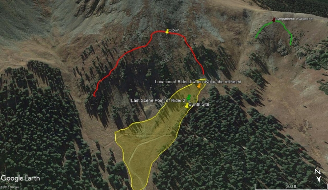 <b>Figure 10:</b> This image shows where both Rider 1 and 2 were at the time of the avalanche. The yellow shaded area is the eventual debris field. (<a href=javascript:void(0); onClick=win=window.open('http://avalanche.state.co.us/caic/media/full/acc_666_20441.jpg','caic_media','resizable=1,height=820,width=840,scrollbars=yes');win.focus();return false;>see full sized image</a>)