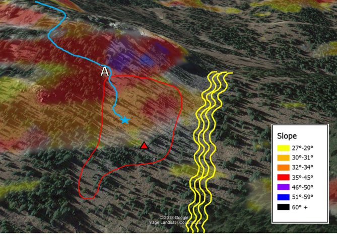 <b>Figure 16:</b> A Google Earth Image of the accident site. The colors show the slope angle as indicated by the legend. The blue line is the approximate descent track Skier 1 and 2 took from point 11490. Skier 1 stopped at point A to watch Skier 2 continue descending. The blue star marks the approximate trigger location. The red triangle marks the approximate burial location, and the red outline marks the approximate extent of the avalanche. The yellow lines depict the areas where the group made previous descents in the two days prior to the accident. Slope angle is shaded with Caltop fixed bins (Data from Caltopo and USGS). (<a href=javascript:void(0); onClick=win=window.open('https://avalanche.state.co.us/caic/media/full/acc_693_23913.png','caic_media','resizable=1,height=820,width=840,scrollbars=yes');win.focus();return false;>see full sized image</a>)