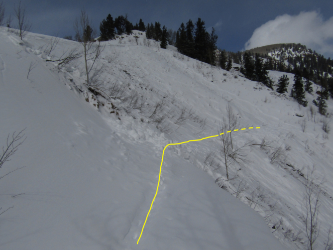 <b>Figure 8:</b> The skiers' route into the avalanche. They were caught somewhere in the area of the dashed yellow line. (<a href=javascript:void(0); onClick=win=window.open('https://avalanche.state.co.us/caic/media/full/acc_704_24835.jpg','caic_media','resizable=1,height=820,width=840,scrollbars=yes');win.focus();return false;>see full sized image</a>)