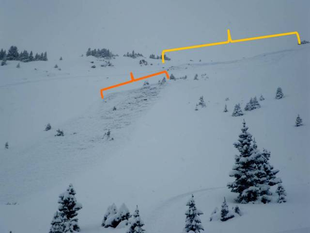 <b>Figure 2:</b> Triggered avalanches (D1.5) on Big Roll. Upper avalanche was triggered first. Another party triggered lower avalanche after descending the upper bed surface. Trigger point of the second avalanche was similar, a shallow rocky spot below and looker's left of the trees. (<a href=javascript:void(0); onClick=win=window.open('https://avalanche.state.co.us/caic/media/full/obs_15441_3312.jpg','caic_media','resizable=1,height=820,width=840,scrollbars=yes');win.focus();return false;>see full sized image</a>)