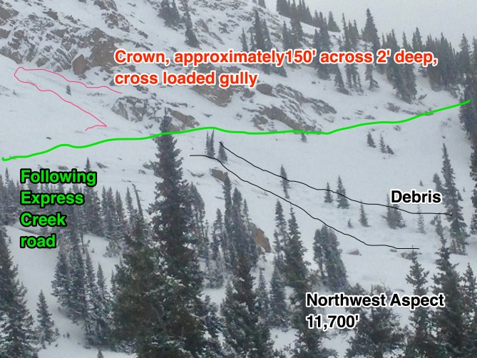 <b>Figure 5:</b> Wind Slab avalanche triggered on a northwest aspect below Taylor Pass. Dec 21, 2018 (<a href=javascript:void(0); onClick=win=window.open('https://avalanche.state.co.us/caic/media/full/obs_52844_22160.jpg','caic_media','resizable=1,height=820,width=840,scrollbars=yes');win.focus();return false;>see full sized image</a>)